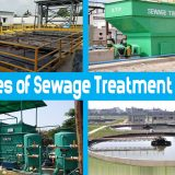 What are the types of sewage treatment plants?